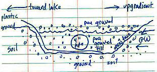 Willard Bay Drainage Cross Section Drawing