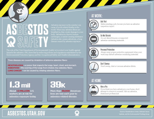 Utah asbestos graphic information