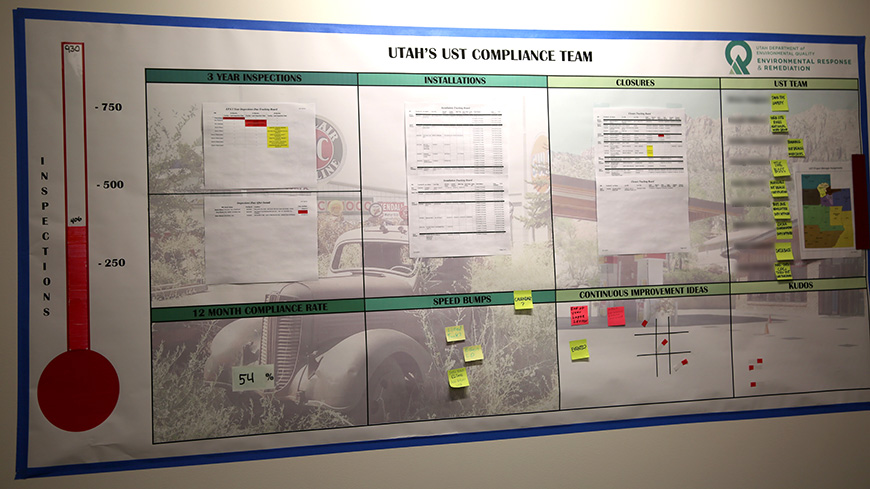 DERR staff use visual management systems to track their progress and address issues as they arise.