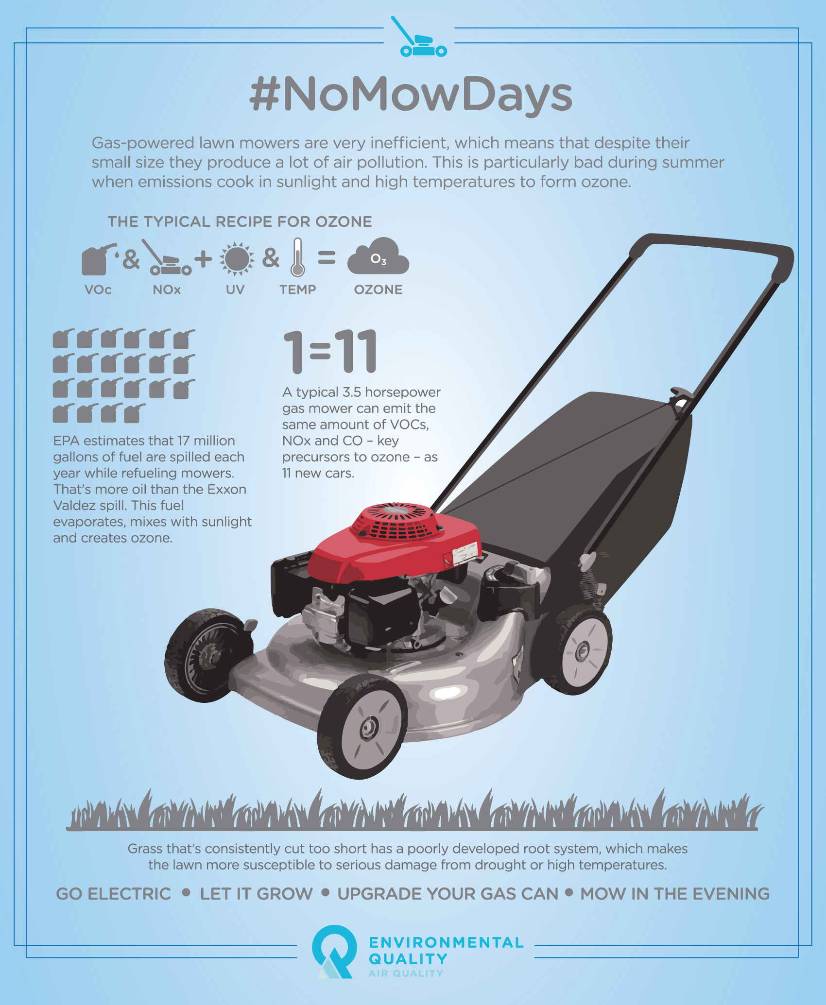 Nomowdays And Other Ways To Trim Your Grass Emissions Grant Fuel Filters By Deq Communications Office