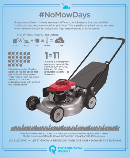 Utah Lawnmower emissions infographic