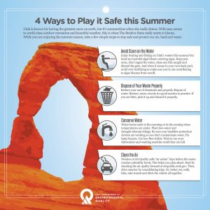 Summer tips on environmental quality.