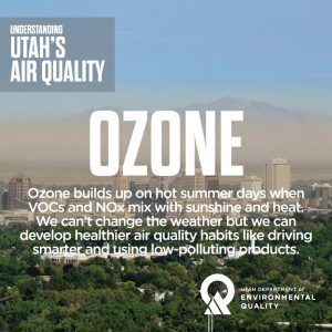 Ozone forms with NOx and VOCs separate on hot summer days and reform as a pollutant that damages lungs.