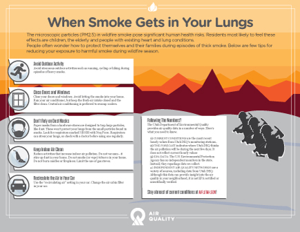 Wildfires and your health infographic